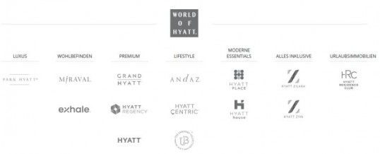 Hyatt Hotels übernimmt Lifestyle Two Roads Hospitality Management