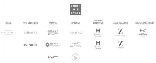 Hyatt Hotels übernimmt Lifestyle Two Roads Hospitality Management